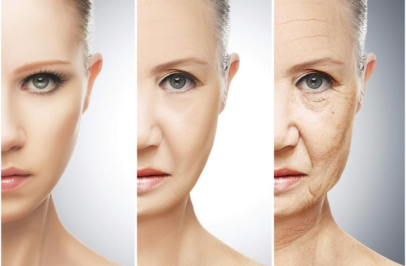 عادت های پیر کننده پوست